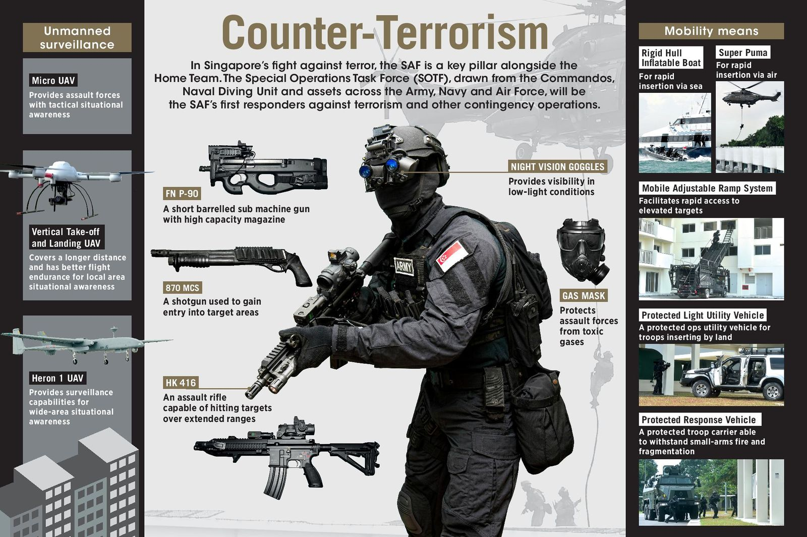 how counter-terrorism plans are developed essay In 1997, a counter-terrorism preparatory group was set up to determine europol's role in matters of counter-terrorism and, thereafter, the amsterdam treaty approved an extension of europol's mandate to specifically include counter-terrorism.
