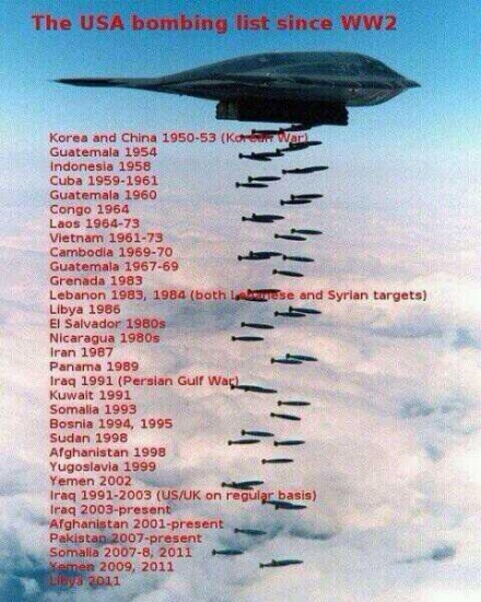 US Bombings since 1945.jpg