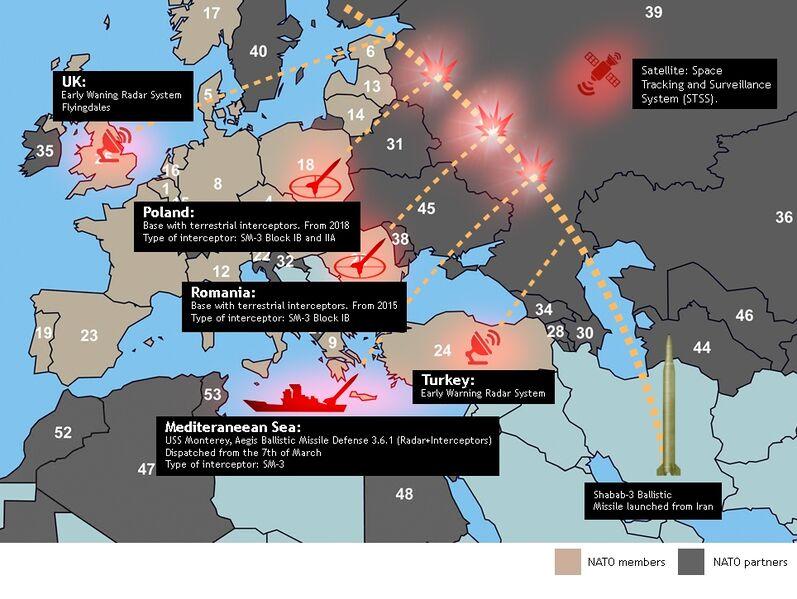 File:Cold-War-Missile-Defense.jpg