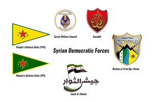 File:Syrian Democratic Forces.png