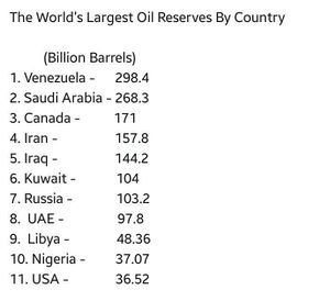 File:Oil Reserves.jpg